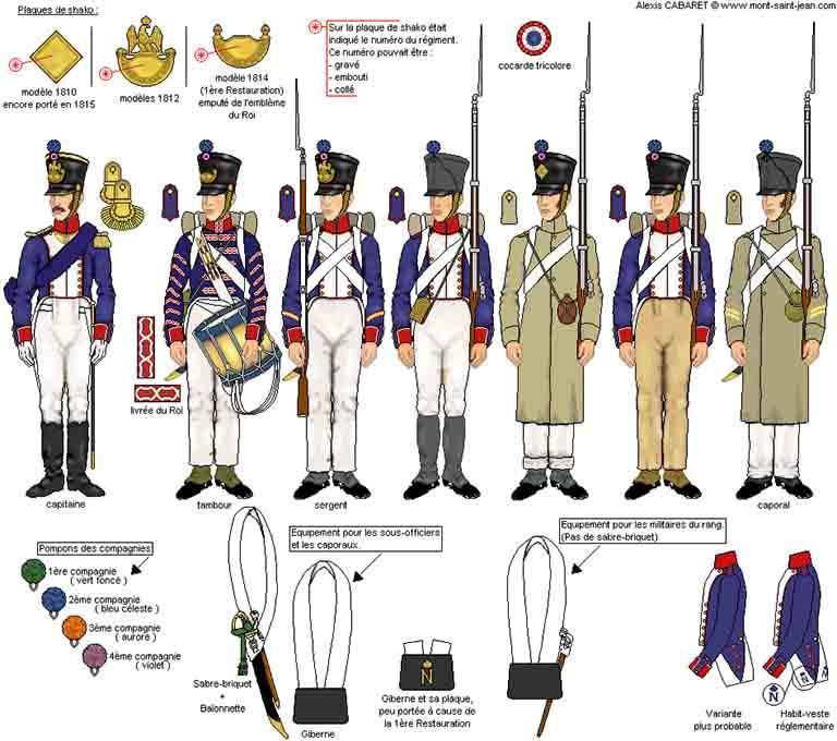 戦列歩兵小銃中隊のコスチューム
