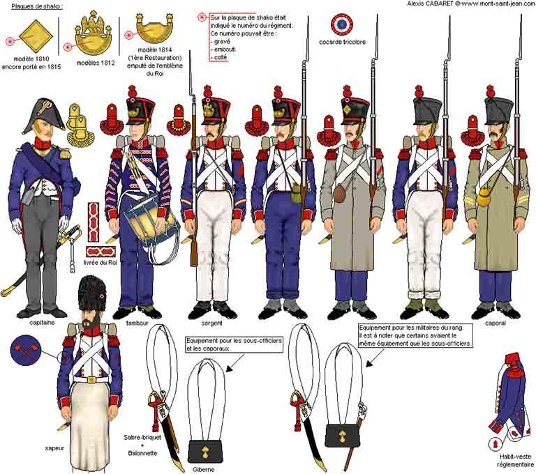 戦列歩兵擲弾兵中隊のコスチューム