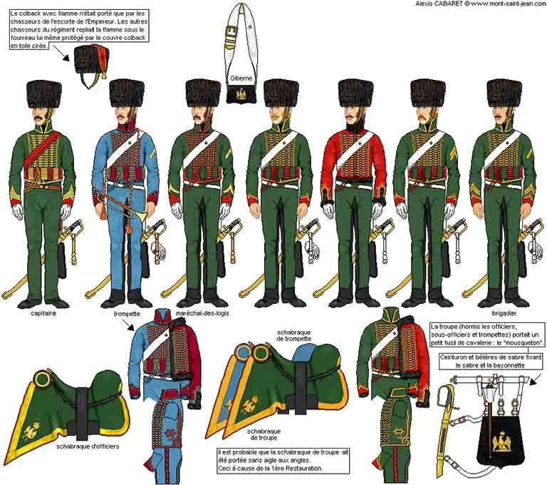 近衛騎馬猟兵の服装と装備品