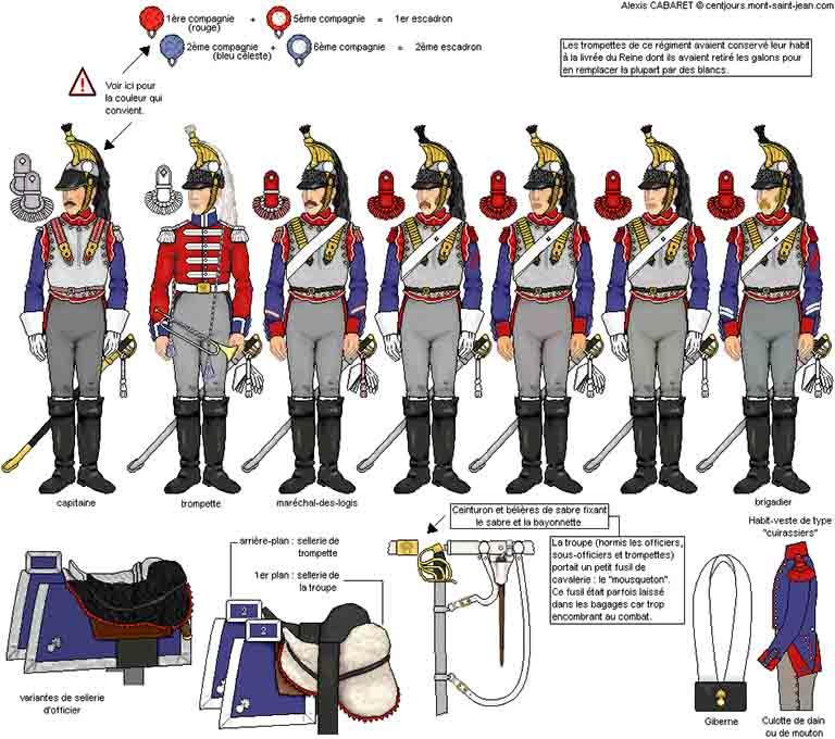 フランス軍胸甲騎兵のコスチューム