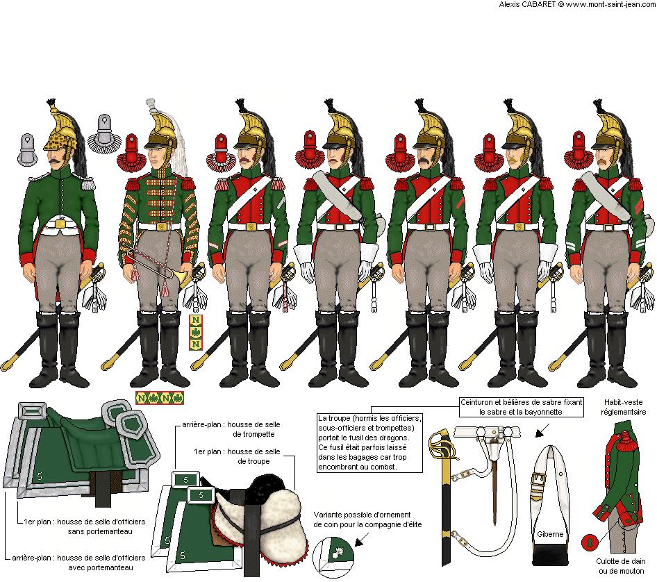 フランス軍竜騎兵第1中隊のコスチューム