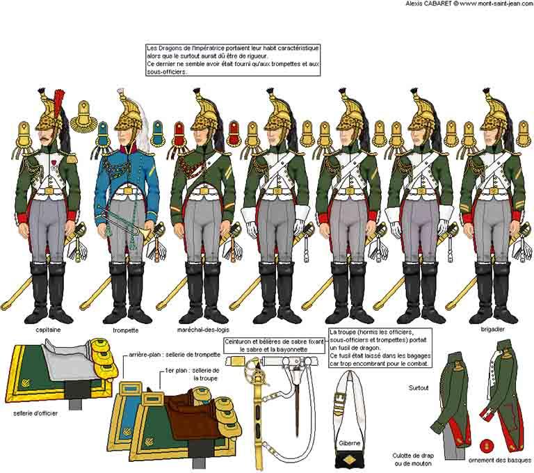 皇妃竜騎兵連隊の服装と装備品