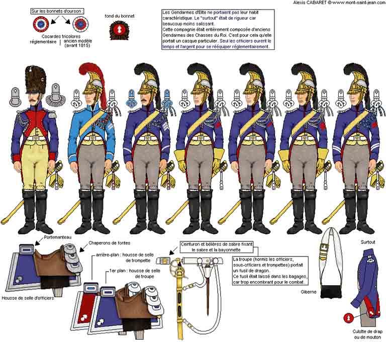 エリート・ジャンダルム大隊の服装と装備品