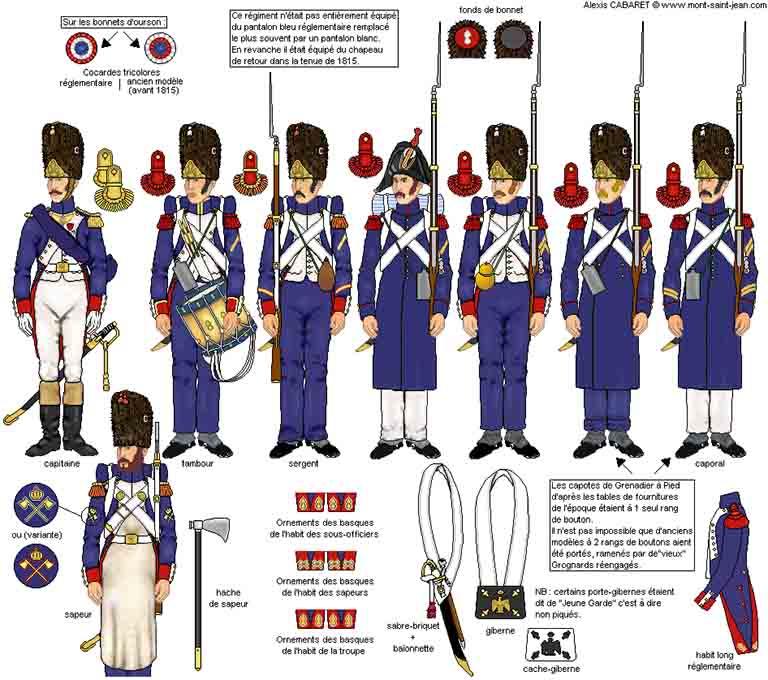 近衛擲弾兵第1連隊のコスチューム