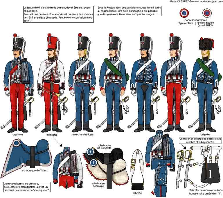 フランス軍軽騎兵(ユサール)のコスチューム