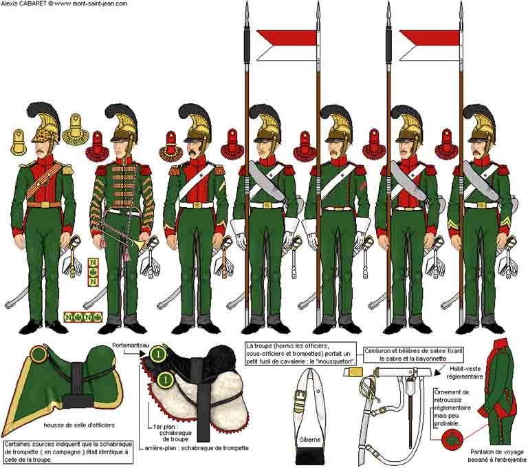 フランス軍槍騎兵第一中隊のコスチューム