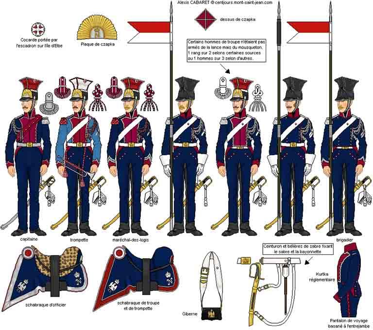 近衛槍騎兵第1連隊(ポーランド)の服装と装備品