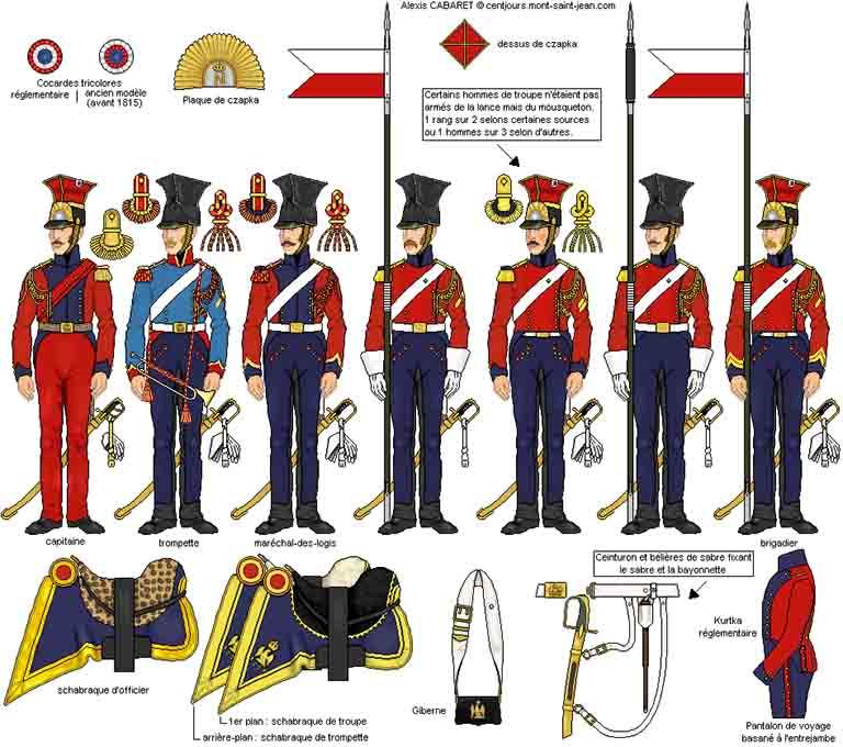 近衛槍騎兵第2連隊(オランダ)の服装と装備品