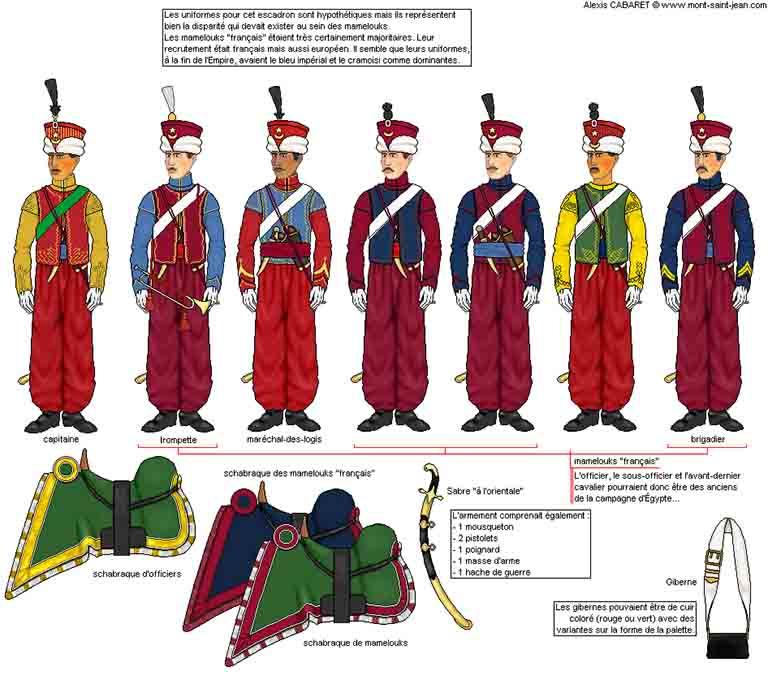 マムリューク騎兵大隊の服装と装備品
