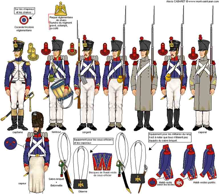 狙撃擲弾兵連隊の服装と装備品