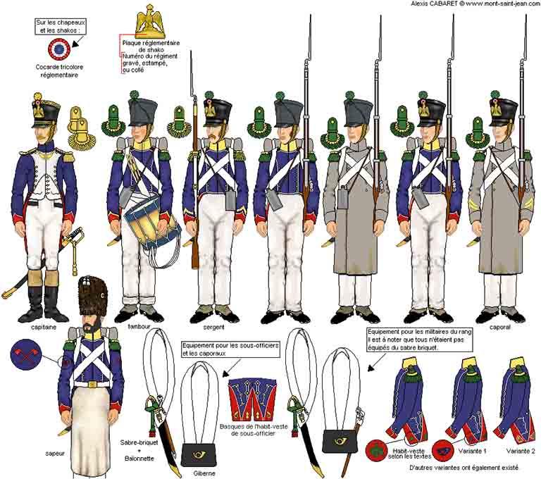 狙撃猟歩兵連隊の服装と装備品